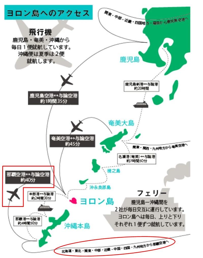 与論島への交通手段
