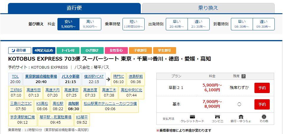 東京駅から高知駅までの高速バス価格