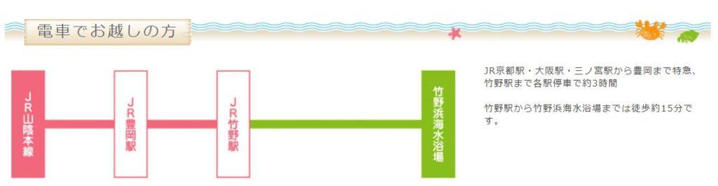 竹野駅から竹野浜海水浴場までの移動時間