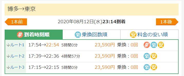 東京駅から博多駅の料金