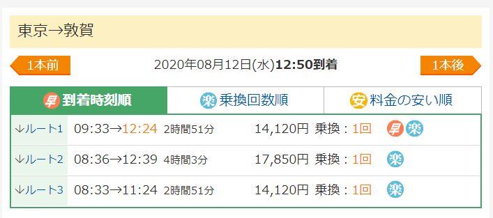 東京駅から敦賀駅までの料金