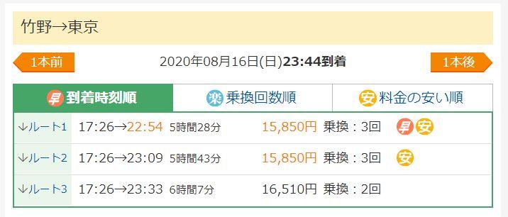 東京駅から竹野駅までの電車代