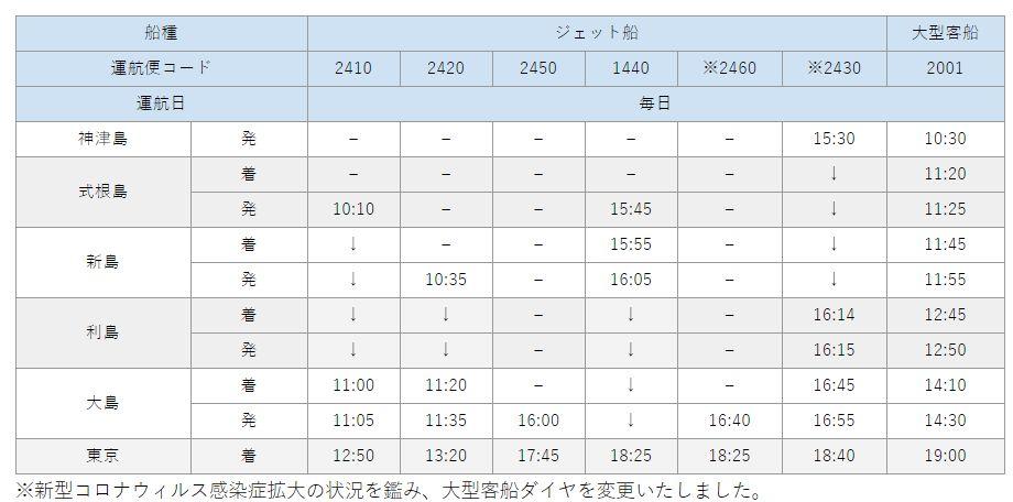 東海汽船式根島への時刻表