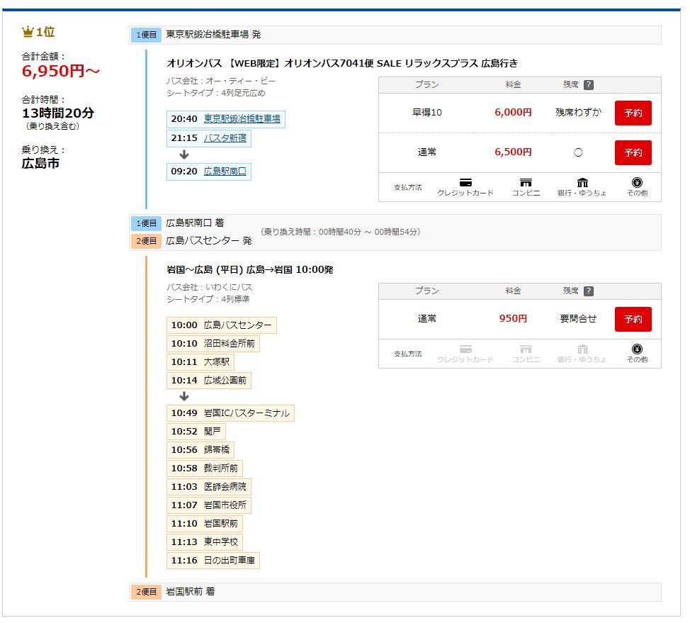 東京駅から広島駅までのバス価格