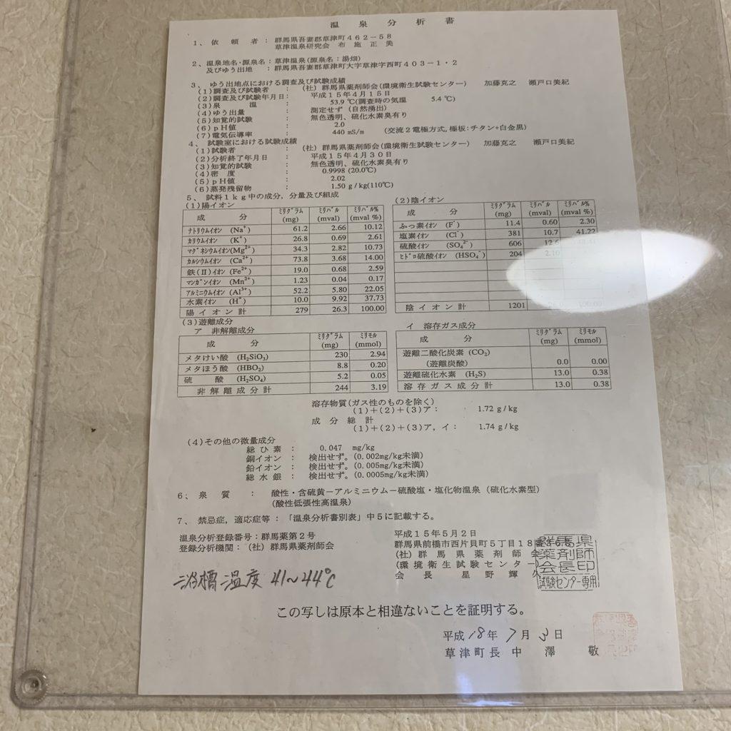 三関屋旅館の温泉分析表