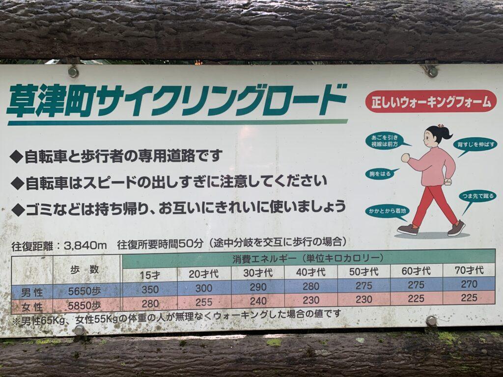 草津温泉サイクリングロードの案内板
